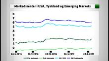 Quarterly Comment: FX trends affected returns on emerging bond markets in Q2